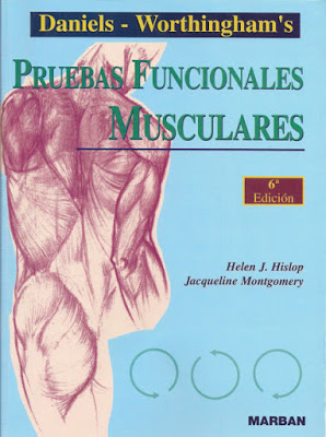 Pruebas Funcionales Musculares Daniels
