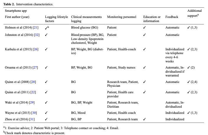 Efectividad en enfermedades no transmisibles