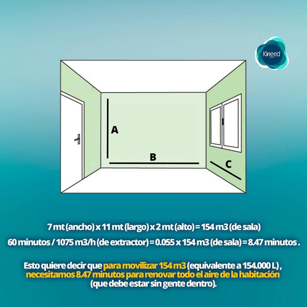 ¿Cómo calcular tiempos de ventilación para salas sin presión negativa? 3